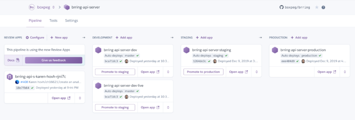 Heroku Dashboard Flow Pipelines Cropped
